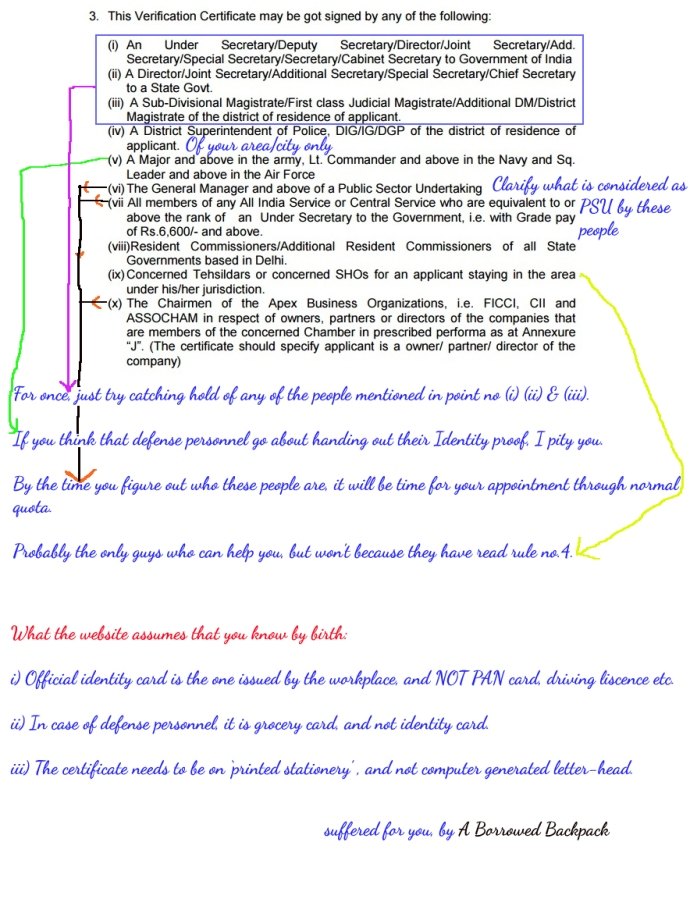 Documents needed for tatkal passport